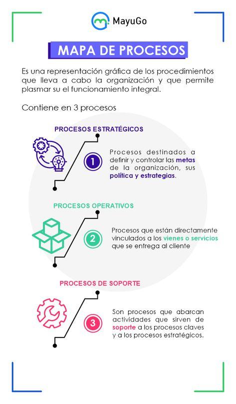 490 Ideas De Datos Profesionales Marketing Infografia Estrategias De Marketing