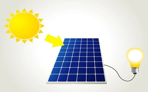 Just Check Any Forum Or Article Discussing The Trends That Are Going To Shape Renewable Energy And There Are Hi Solar Energy Diy Solar Cost Solar Energy Facts