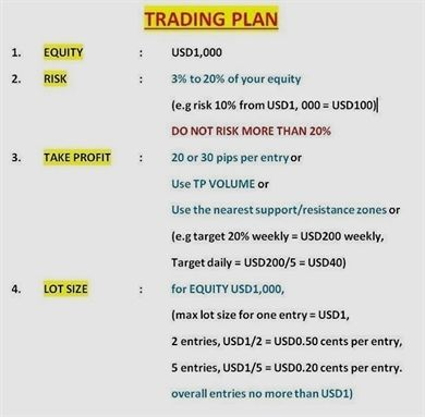 Currency Trading Tips And Tricks For Traders Trading Quotes