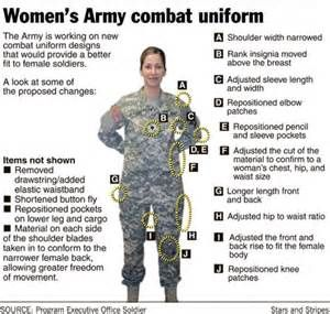 us army women - Yahoo Image Search Results   Military Training