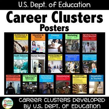 Design Visual And Media Arts Pathway Sample Careers