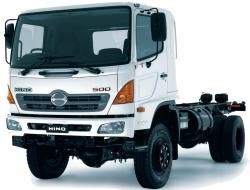 Hino ranger 500 series trucks 2001 2016 factory service shop hino ranger 500 series trucks 2001 2016 factory service shop manual trucks service repair pinterest ranger truck repair manuals and shopping fandeluxe Image collections