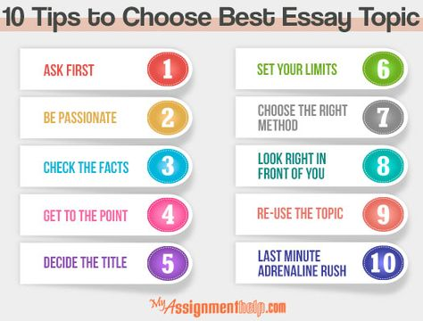 selecting good process essay topics