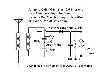 schematic | Crystals, Ham radio antenna, Circuit diagram on