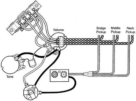 hz humbucker stratocaster strat wiring diagram