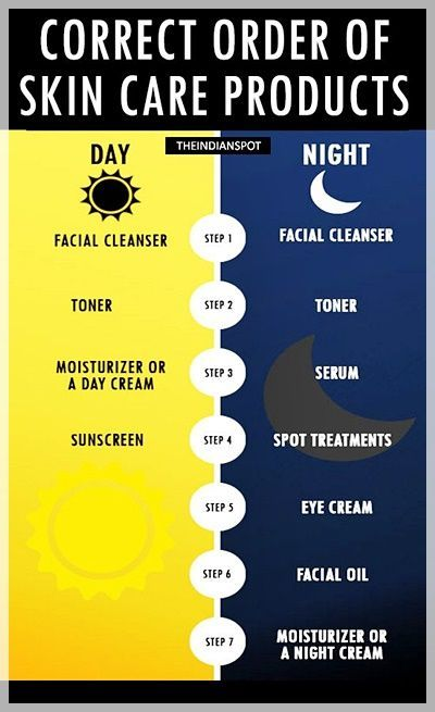 Skin Care Routine For Black Women African Americans Skin Care Routine 30s Natural Sk In 2020 Skin Care Routine 30s African American Skin Care Face Skin Care Routine