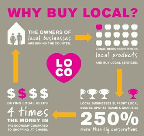 Support local business!