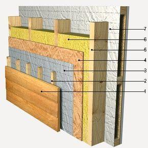 Faz Mur Estr Mad Sauna Design House Cladding Framing Construction