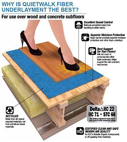 Quietwalk Laminate Floor Underlay, Vapour Barrier Under Laminate Flooring