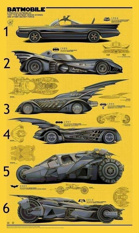 Batman Car, Batman Batmobile, Batman Poster, Batman Artwork, Joker Batman, Batman And Superman, Spiderman, Batman Robin, Batman Arkham