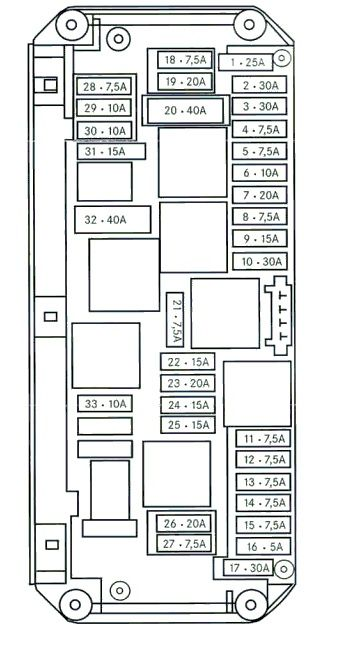 Mercedes C Class W204 2008 2014 Fuse Box Diagram Fuse Box