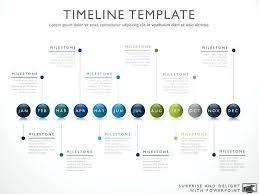 Image Result For Website Redesign Timeline Template Powerpoint Timeline Template Free Timeline Design Project Timeline Template