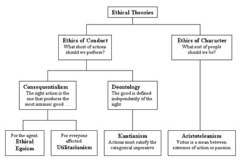 ethical characteristics paper Ethical leadership is a term related to human relationships between the leader and follower these terms have evolved to what they are today there are many examples of good leaders, both ethical and unethical.