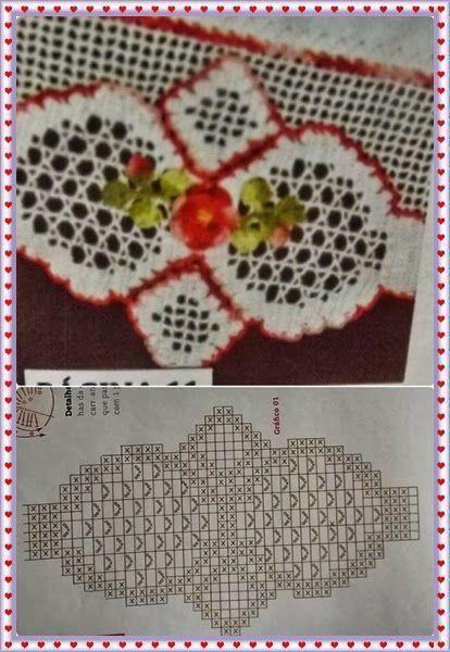 Bicos De Croche Para Panos De Pratos Graficos Com Imagens