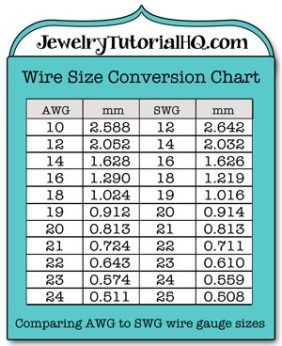 Jewelry Wire Wire Gauge Size Conversion Chart Comparing Awg American Wire Gauge To Swg British Standard Wire Wire Jewelry Jewelry Tutorials Wire Jewelery
