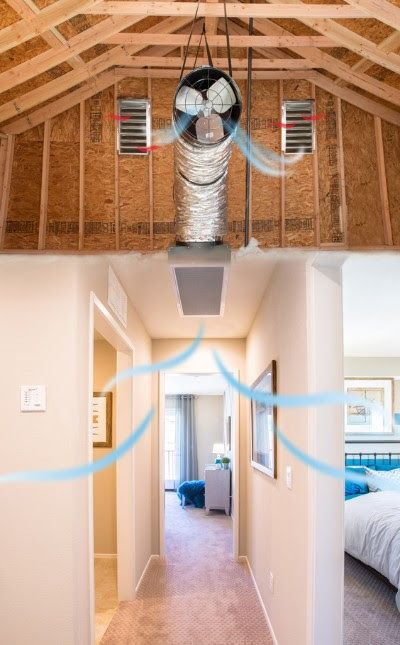 Quietcool Whole House Fan System Fort Collins Whole House Fan House Fan Tiny House Plans