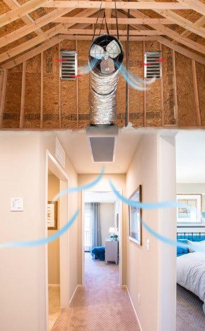 Quietcool Whole House Fan Attic Fan Whole House Fan House Fan Home Upgrades