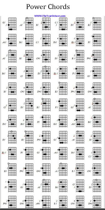 173 Best So Metal Images On Pinterest Musicals Bass Guitars And