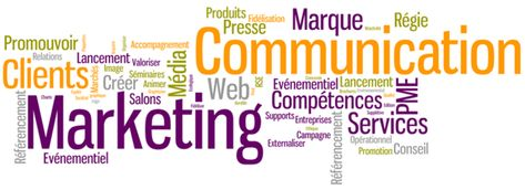Communication Marketing - Marque Inconnue