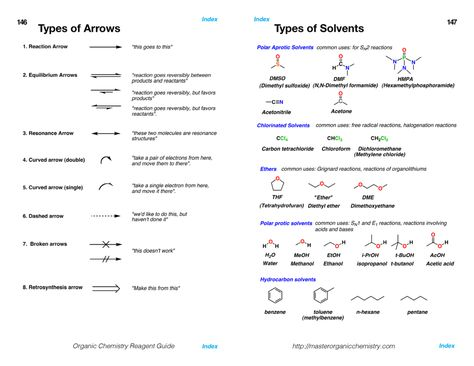 ppm \ ppb chemistry Pinterest Chemistry - fresh tabla periodica hecha en word