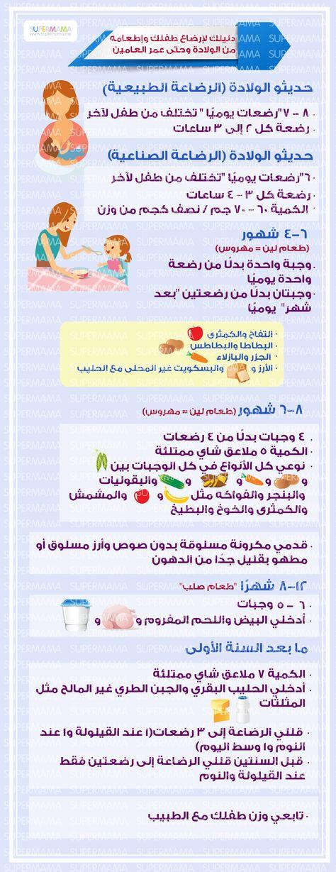 بالجدول تغذية الطفل والمقدار المناسب لكل وجبة وكل عمر سوبر ماما Mommy Life Baby Photos Baby Feeding