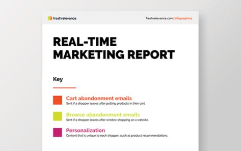 Real-Time Marketing Report for Q1: 2021