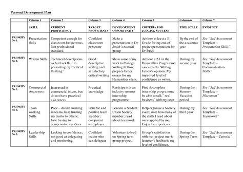 utilizing a career development plan template plan delegate manage