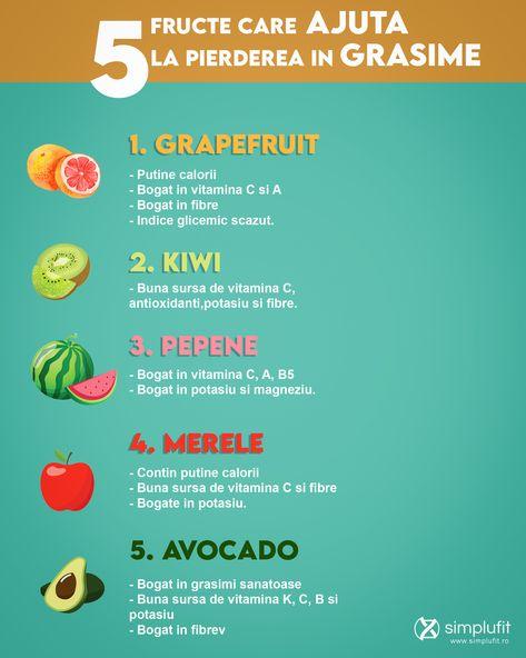 10 min de fructe de grăsime