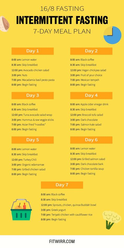 16/8 fasting 7-day meal plan to lose weight quickly.   #16.8fastingplan #7-dayfa... - #168fastingplan #7day #7dayfa #8fastingplan #dayfa #fasting #Lose #Meal #Plan #quickly #weight