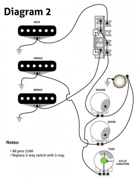 Guitar Wiring Diagrams 3 Pickups With Images Guitar Picks