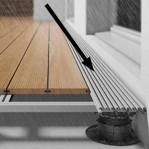 Die Drainagen Diele Aus Aluminium Kann Ihrem Wunsch Entsprechend Uberall In Der Flache Ihrer Verlegten Ter Terrassendielen Terrassen Dielen Holzboden Terrasse