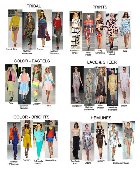 2014 spring fashion trends for women | the Trends for Spring 2014 | Fashion School Daily, School of Fashion ...