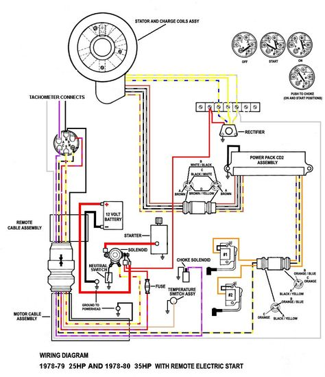 40 Hp Mercury Outboard Wiring Diagram New In 2020 Mercury Outboard Diagram Outboard