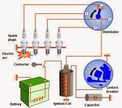 Mallory Unilite Wiring Diagram Pics