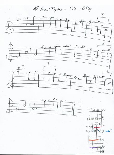 Stand By Me Solo Melody In G Major Up Octave With Images