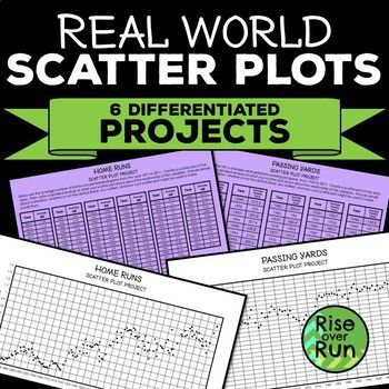 Practice Creating And Analyzing Scatter Plots With These Six Real World Projects Students Are Provided Statistics For Scatter Plot Teaching Schools Scattered