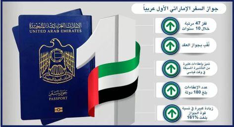 طرق تجديد جواز السفر الإماراتي ٢٠٢٠ خبرنا Tech Company Logos Company Logo United Arab Emirates