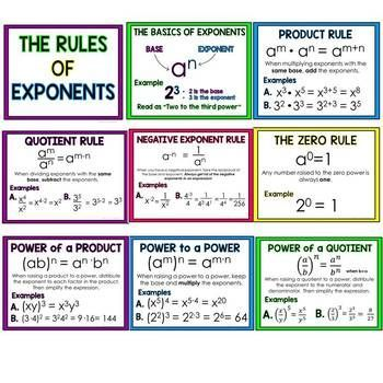 Laws Of Exponents Math Posters And Note Sheets Exponents Math Math Methods Exponent Rules