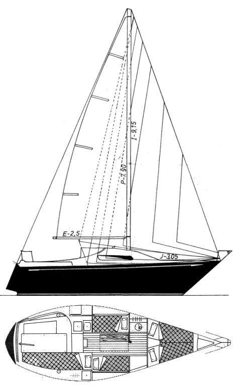 puma 23