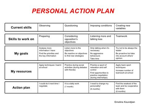 Sample Personal Action Plans Goal Setting Worksheet Download