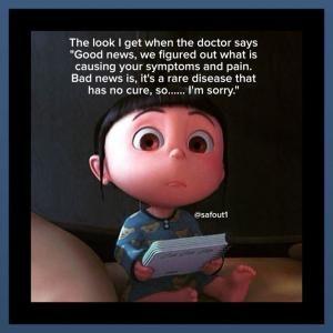 dvt #Thoracicoutletsyndrome...