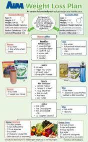 dead weight loss economics formula chart