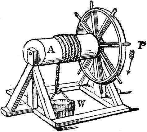 Printable Worksheets Wheels And Axles Coloring