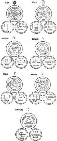 Ceremonial Magick: #Ceremonial #Magick ~ Symbols: regarding