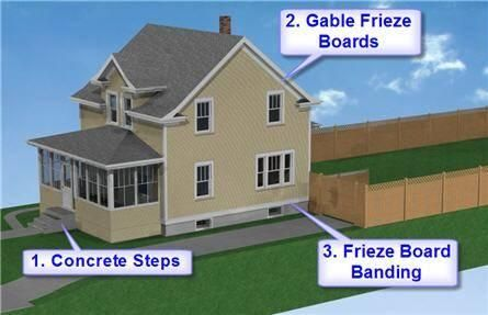 Image Result For Frieze Board House Exterior Box Houses House Plans