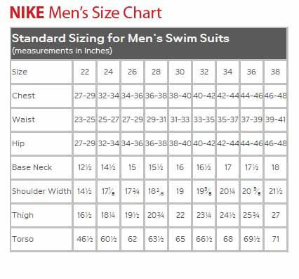 Men S Swimsuit Size Conversion Chart In 2020 Nike Men Chart Nike Swimsuit