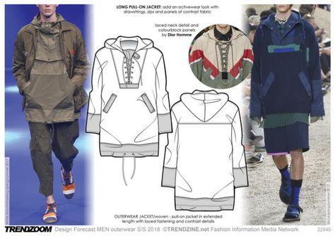 SS 2018 trends on Menswear, Outerwear (Tech Trends