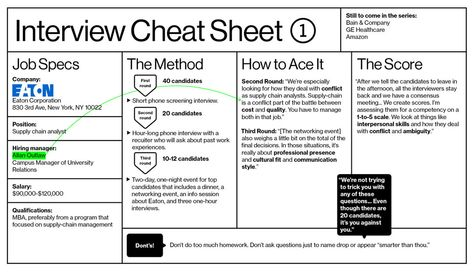 Interview Cheat Sheet - How to Get a Job as a Supply-Chain Analyst - sample interview score sheet