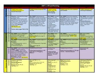 Harcourt Journeys Grade 5 All Units Lesson Plans Lesson Plans Language Arts Lesson Plans Reading Lesson Plans