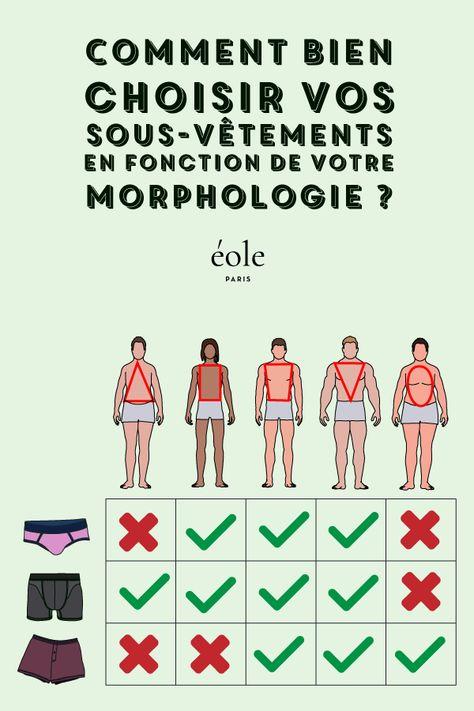 Bien choisir vos sous vêtements en fonction de votre